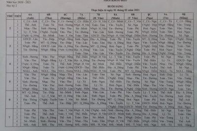 Thời khóa biểu HKII áp dụng từ ngày 01/02/2021